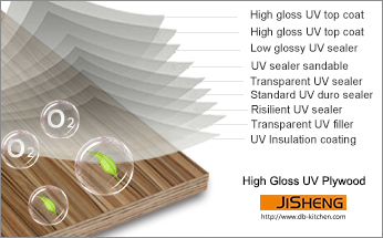 UV High Gloss Plywood